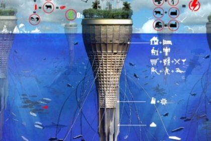 Rascacielos-para-el-mar-rascaaguas
