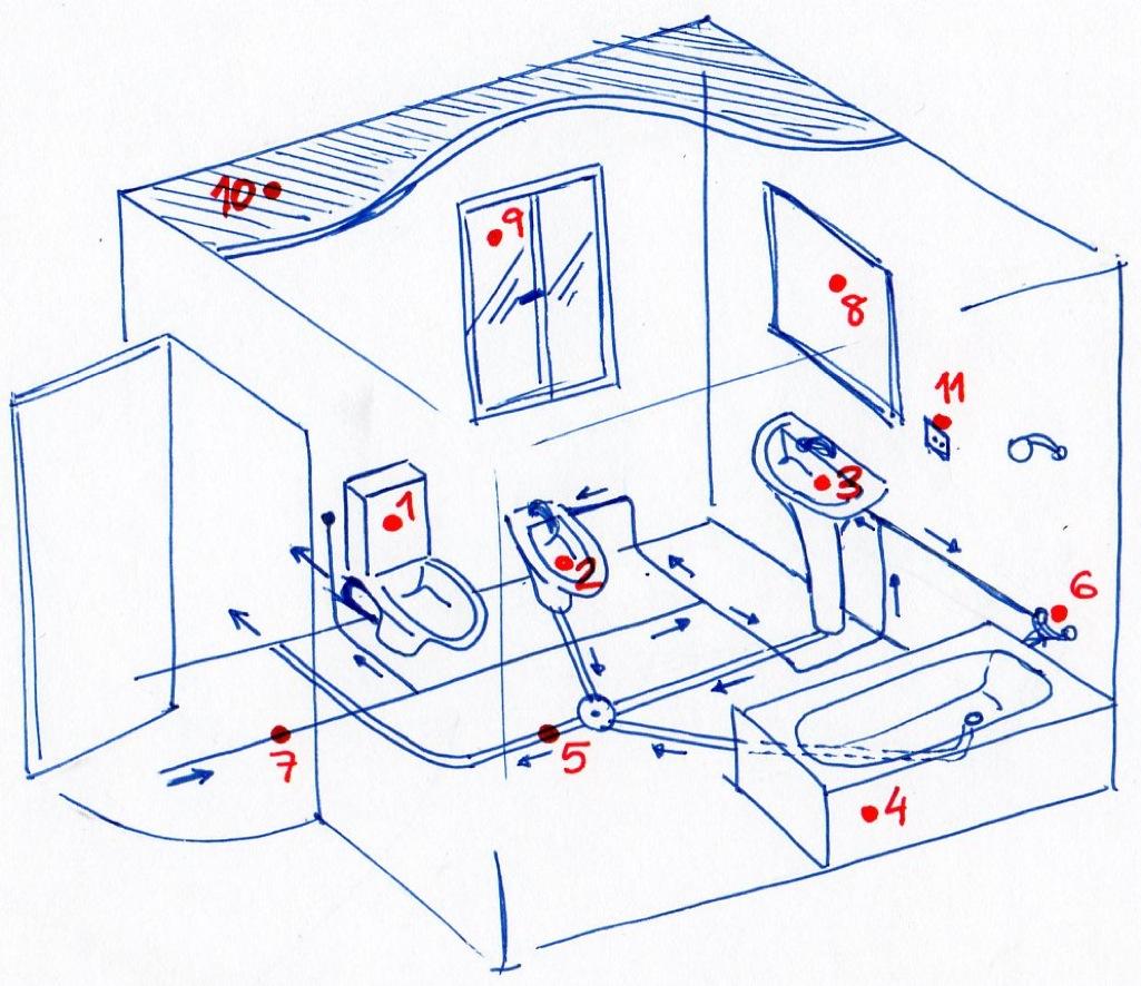 11 claves para reformar tu cuarto de baño - aqua
