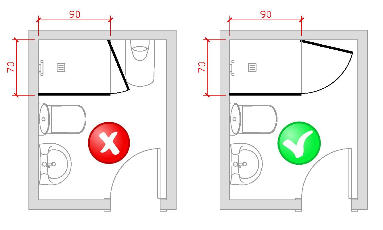 Mamparas de ducha parte 2 modelos y accesibilidad aqua for Partes de una ducha telefono