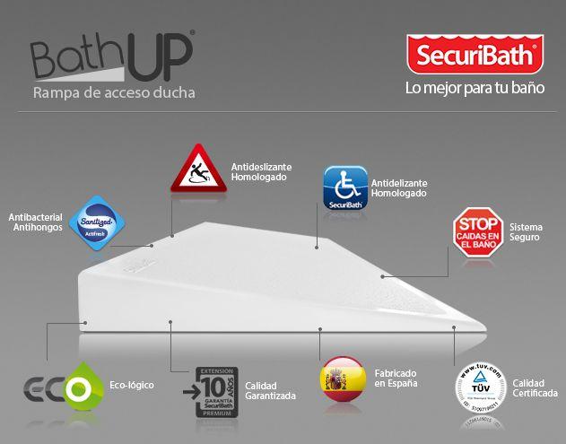 Rampa de acceso al plato de ducha Bath Up-caracteristicas
