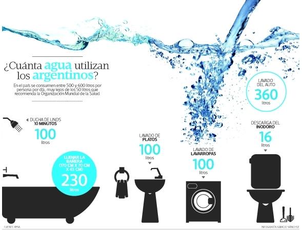Ba era o ducha qu opci n derrocha m s agua for Cuantos litros de agua caben en una piscina