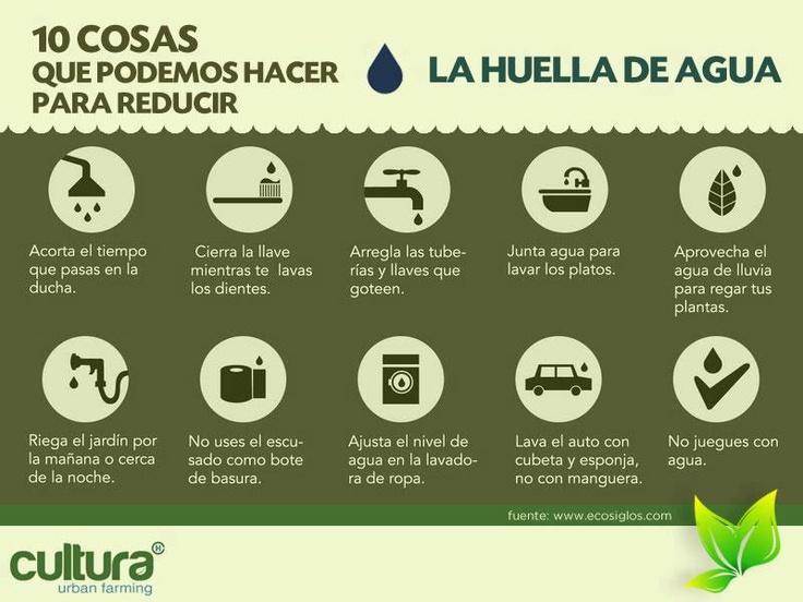 Ahorrar agua - La huella de agua