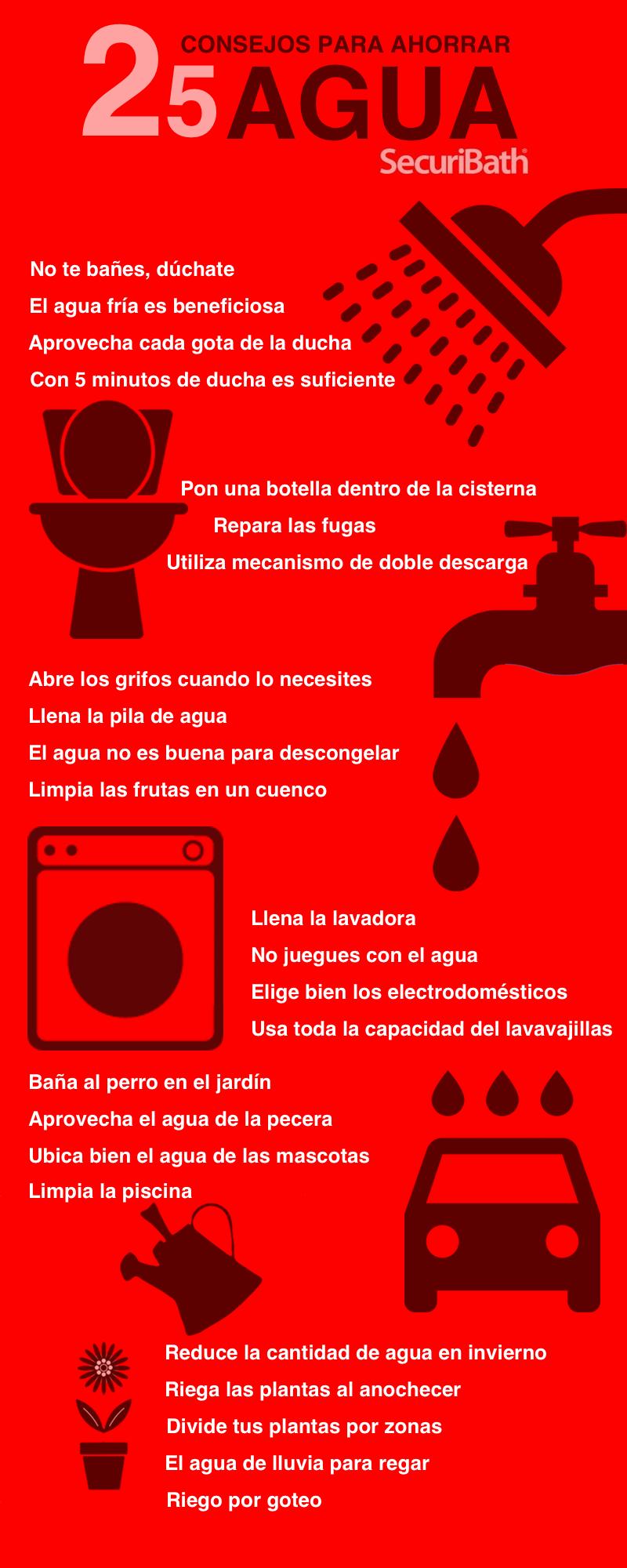 Infografía con 25 consejos para ahorrar agua