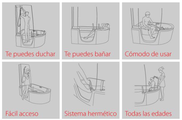 ventajas de instalar una bañera con puerta