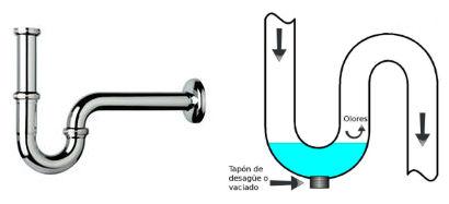 sifon individual y funcionamiento