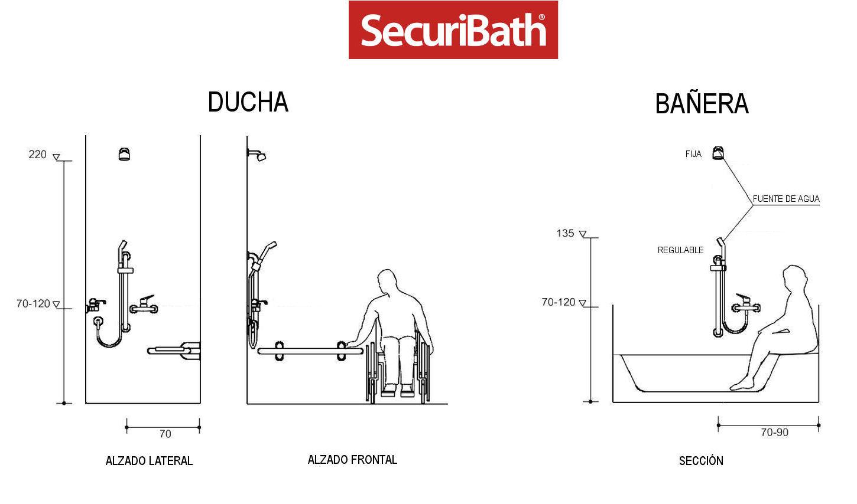 Grifer a de ducha ergonom a y accesibilidad aqua for Instalacion griferia ducha