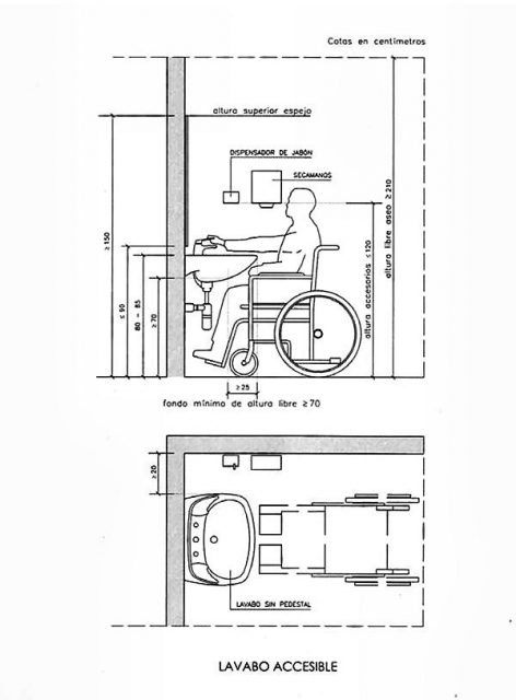 aseo accesible comunidad de madrid aqua On altura lavabo minusvalidos