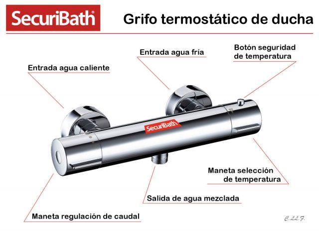 Grifo de ducha termostático